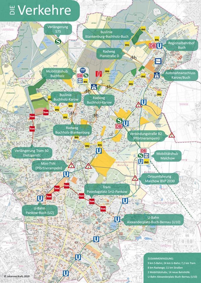Ketogene Diät pdf Straßenbahn